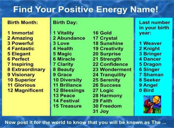 Positive Energy Name